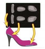 GÉLOVÉ výstelky do topánok